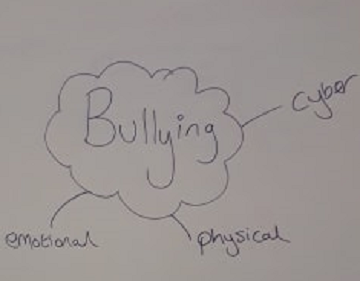 Yr 7 Drama - anti-bullying crop 1.png