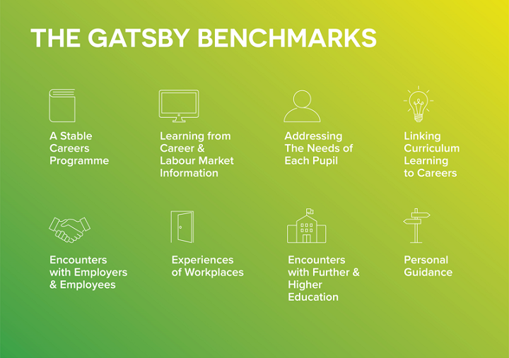 Careers Week Gatsby Benchmarks.png